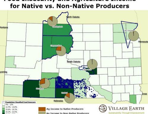 Non-Natives Collect 84.5% of Agriculture Income on South Dakota Reservations
